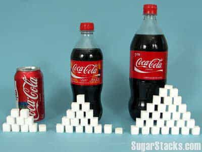 Sugar in Coca Cola Classic naturopathic doctor Michigan